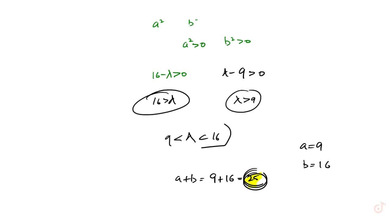 71. The equation x^2,(16-lamda)+y^2,(9-lamda)=1 represents a hyperbola When a<lamda<b then the value of a+b is