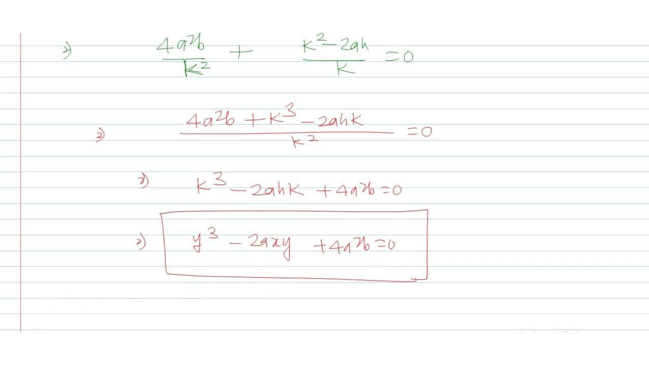 Solution for Find the locus of mid-point of chord of parabola