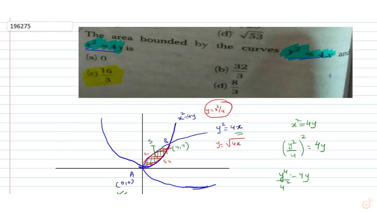 Solution for The area bounded by the curves y^2=4x and x^2=4