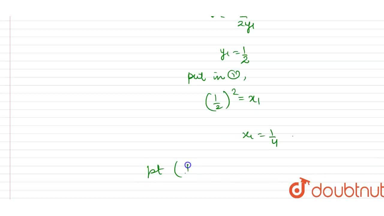 Solution for Find the point on the curve y^(2) = x at which t