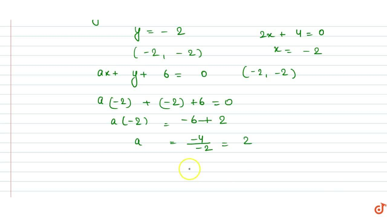 Solution for  If the straight line ax+y+ 6 = 0 passes through