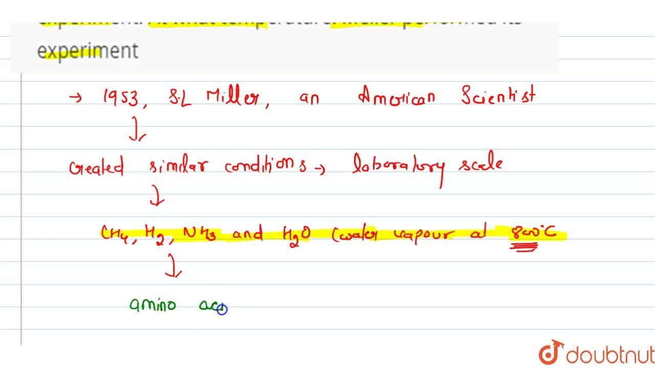 Solution for Write the name of gaseous mixture taken by Miller