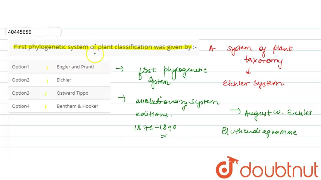 Solution for First phylogenetic system of plant classification
