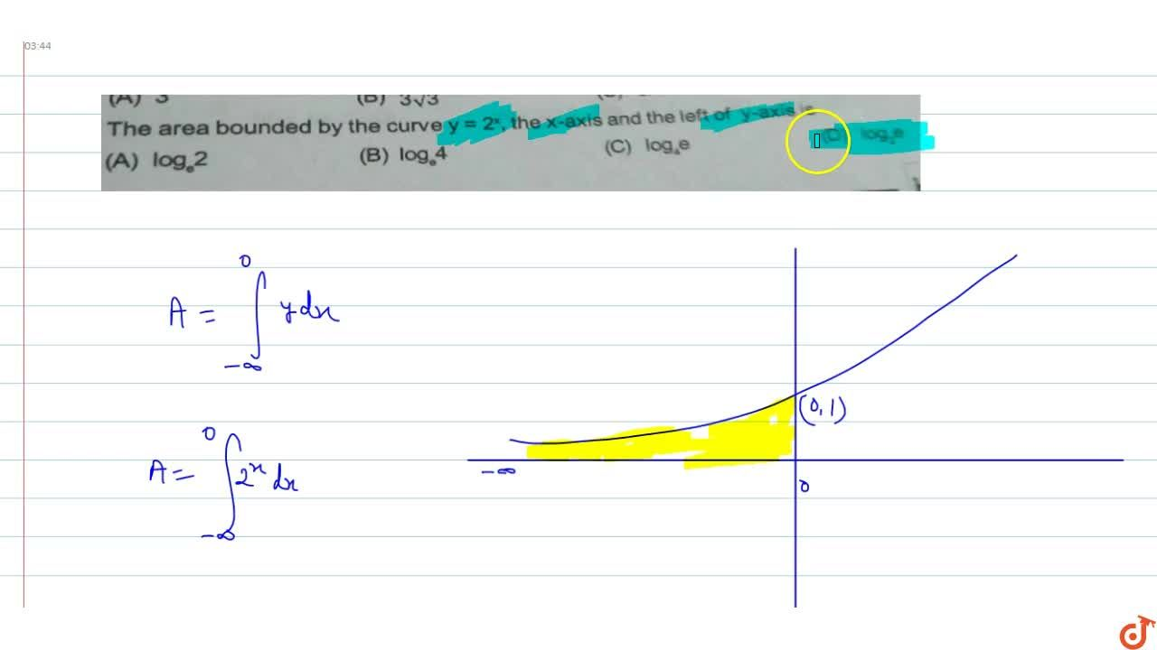 Solution for The area bounded by the curve y= 2^x, the x-axis