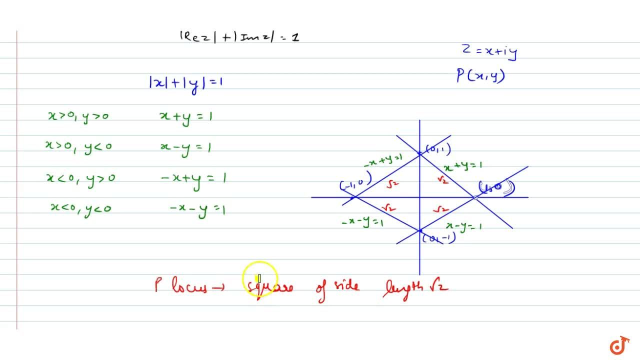 Solution for  If a point P denoting the complex number z moves