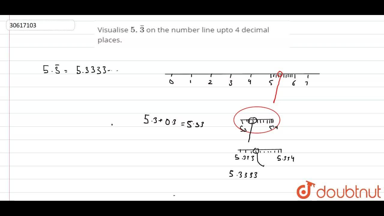 Visualise 5.bar(3) on the number line upto 4 decimal places.