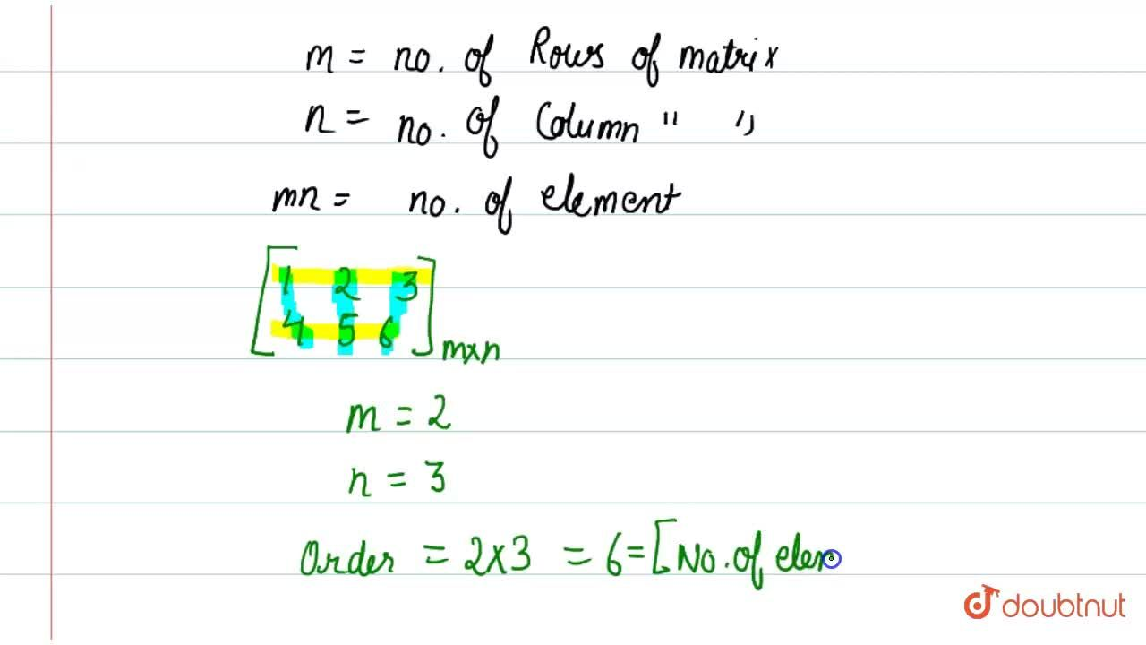 The order of the matrix [{:(1,2,3),(4,5,6):}] is