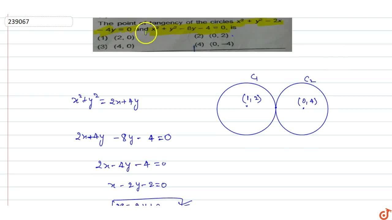 Solution for The point of tangency of the circles x^2+ y^2 - 2