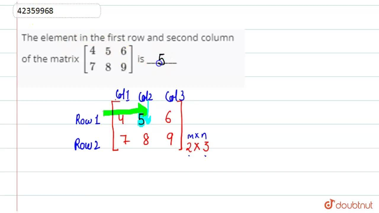 Solution for The element in the first row and second column of