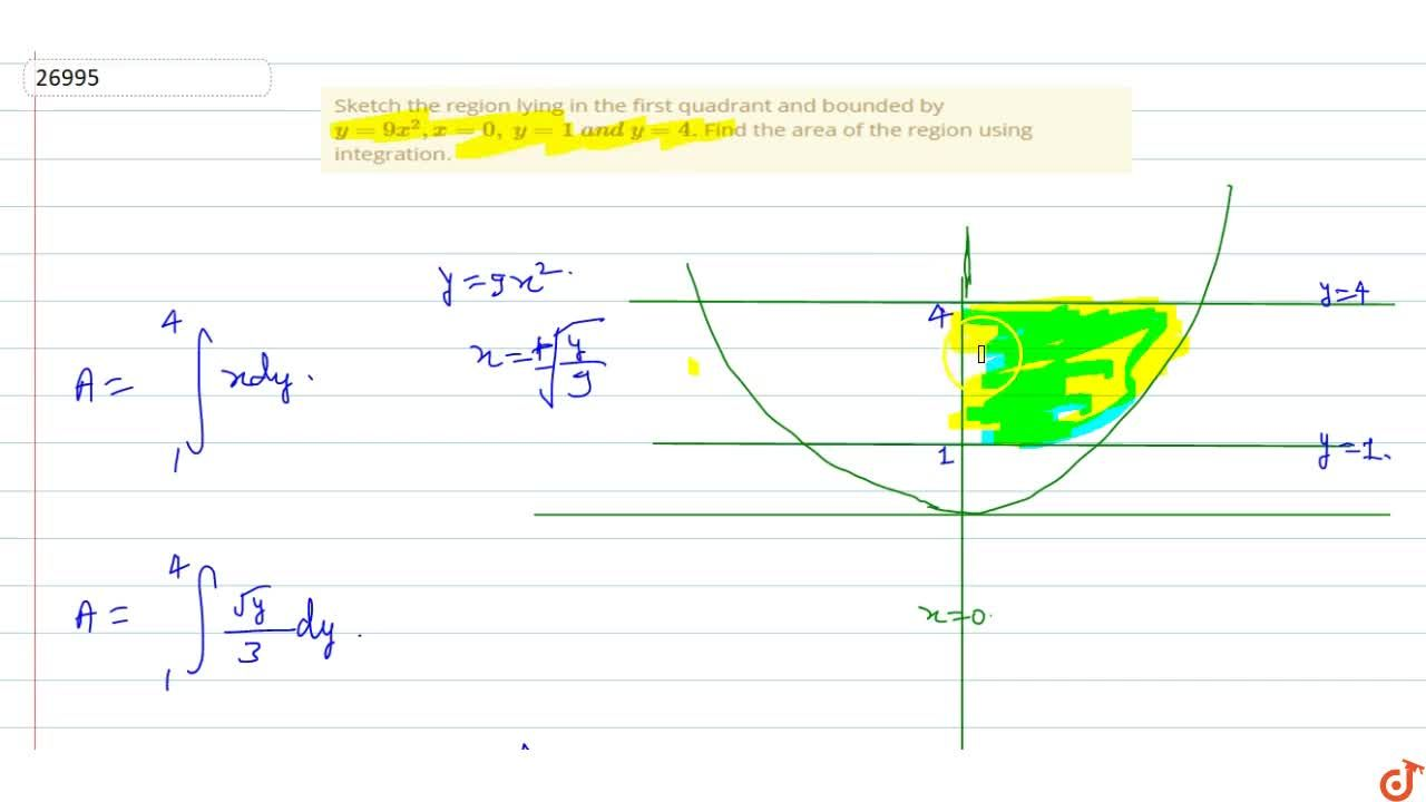 Sketch the region lying in the first quadrant and