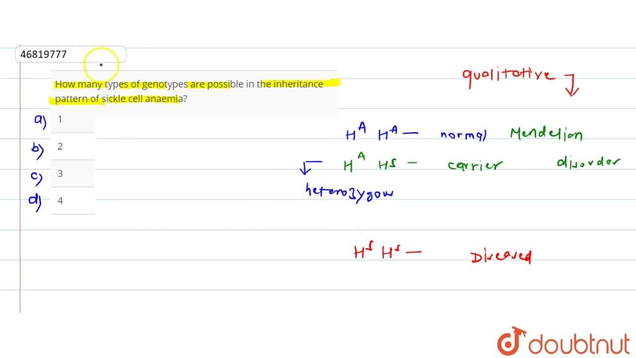 Solution for How many types of genotypes are possible in the in