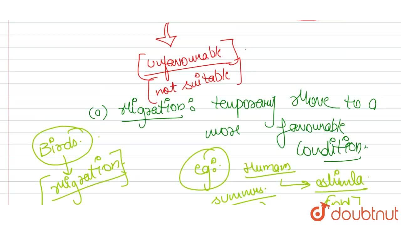 Solution for explain with  the help of suitable  examples  the