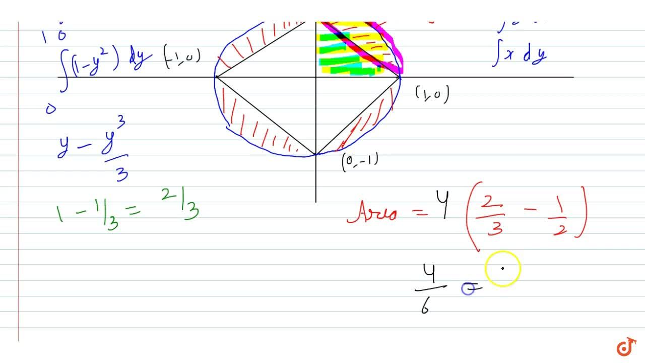 Solution for The area of the region bounded by 1-y^2= x  and  