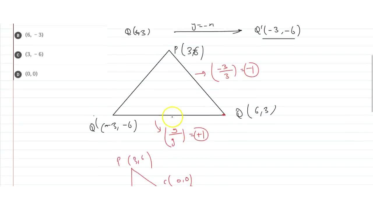 Solution for  The point P(3, 6) is first reflected on the lin
