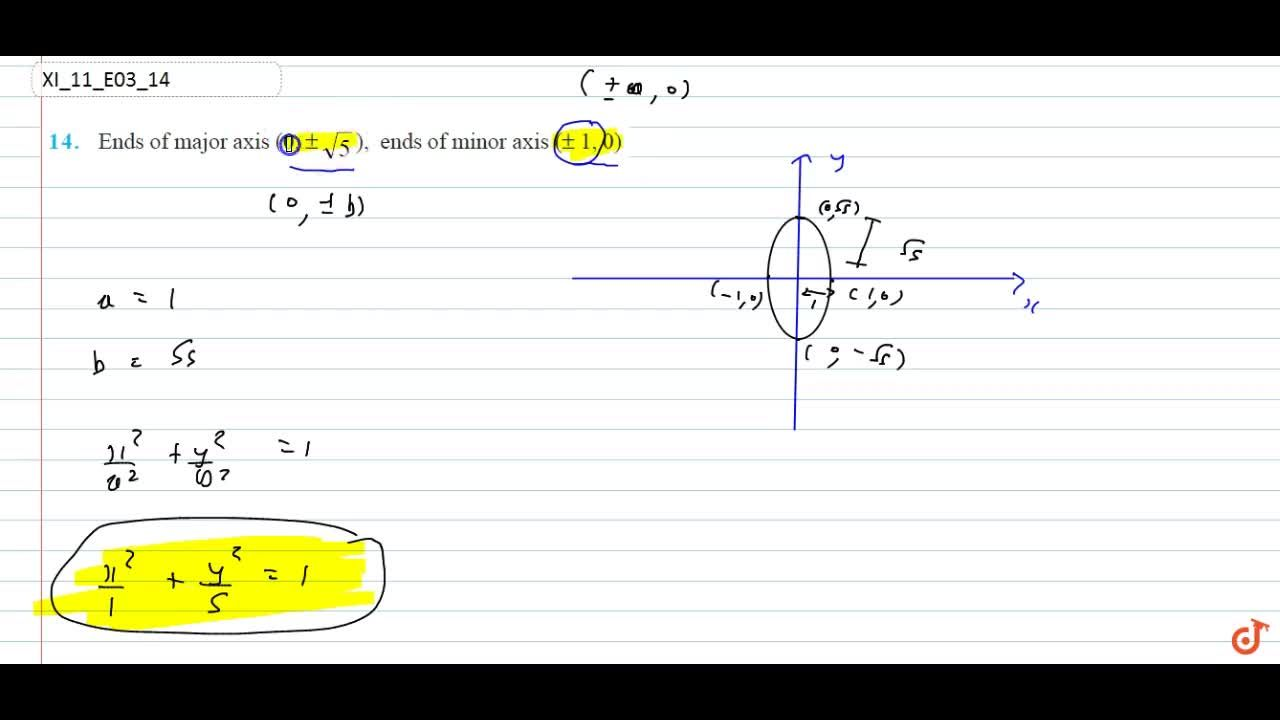 Find the equation for the ellipse that satisfies the given  conditions:Ends of major axis (0,+-sqrt(5)), ends of minor axis (+-1,0)