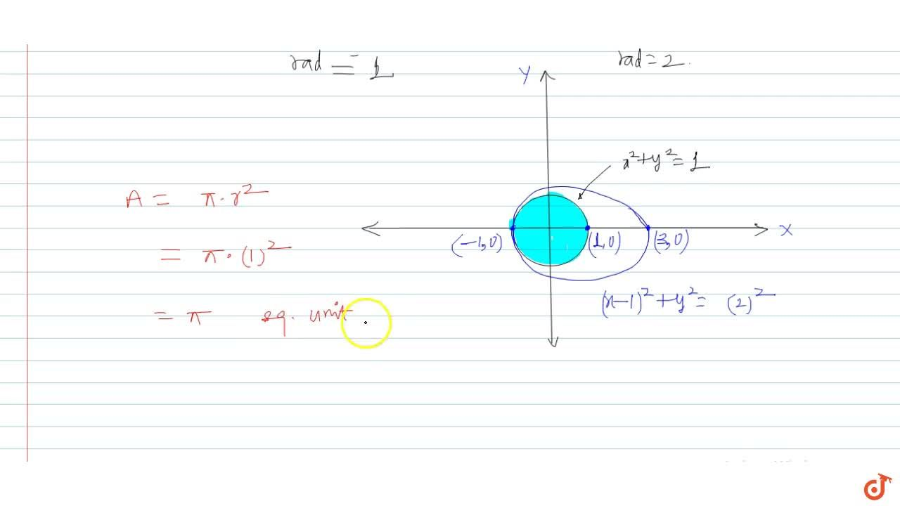If z is not purely real then area bounded by curves Img(z+1,z)=0 & |z-1| = 2 is(in square units)-