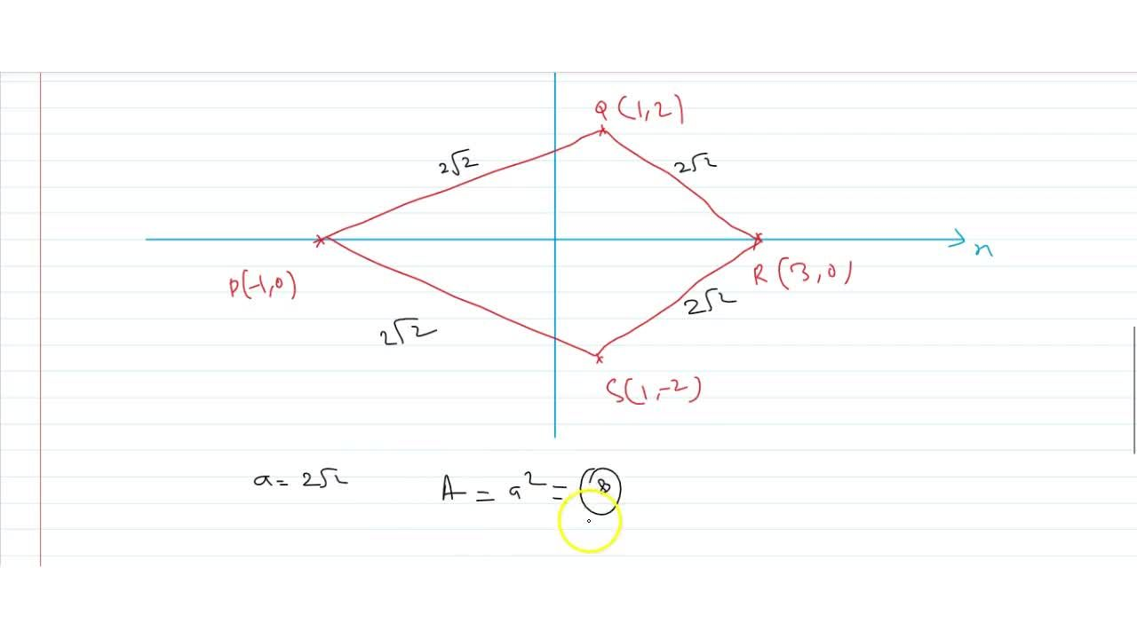 Solution for  from point P (-1, 0) two tangents PQ  and PS