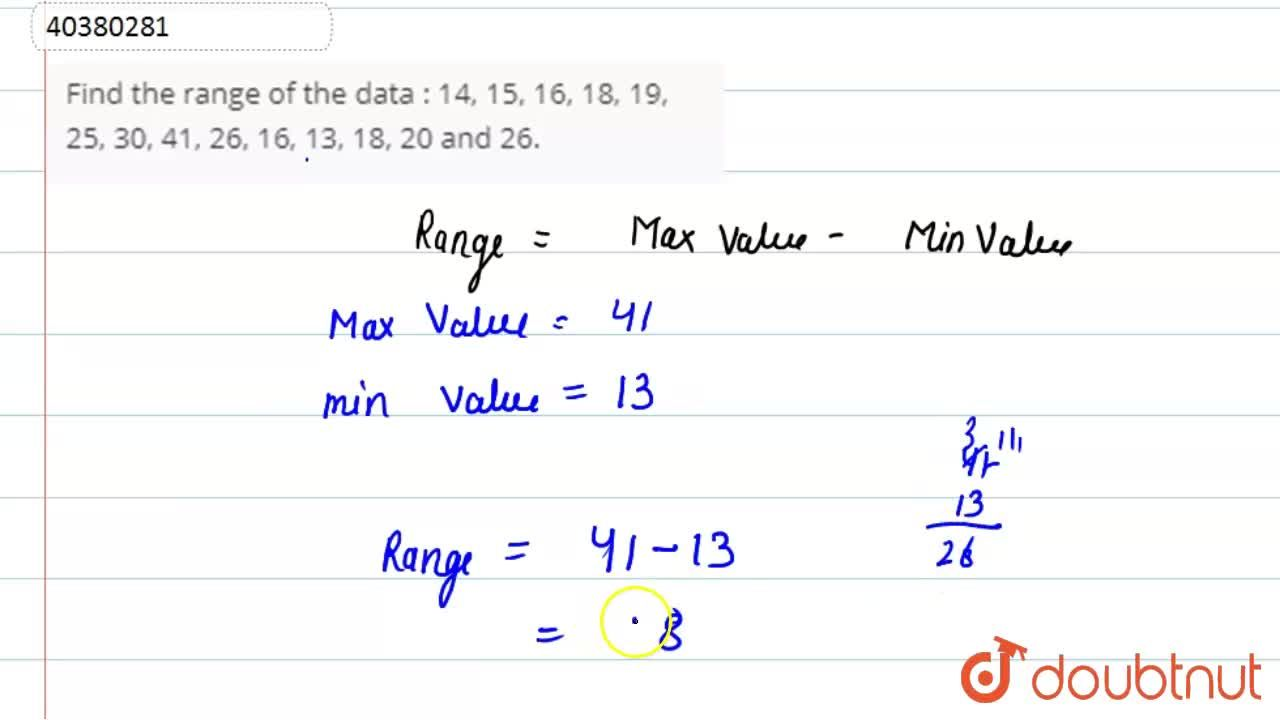 Solution for Find the range of the data : 14, 15, 16, 18, 19, 2