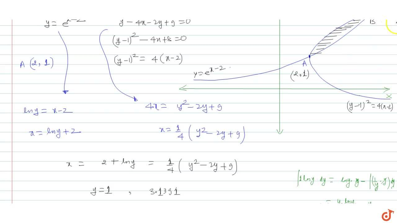 Solution for  Area bounded by y=e^(x-2) and y^2-4x-2y + 9 = 0