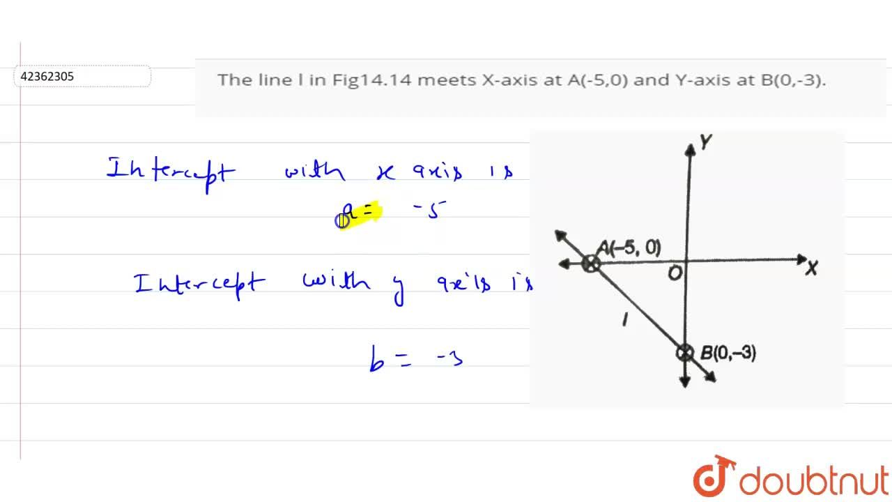 Solution for The line l in Fig14.14 meets X-axis at A(-5,0) and