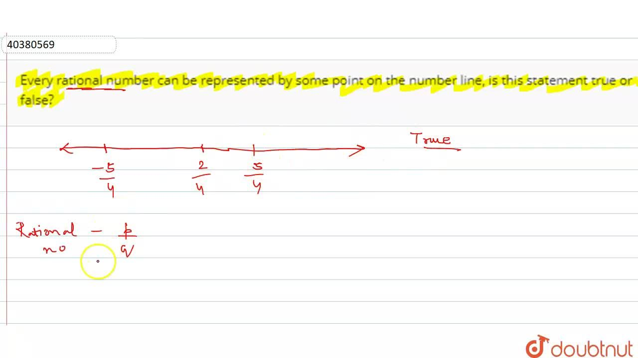 Solution for Every rational number can be represented by some p