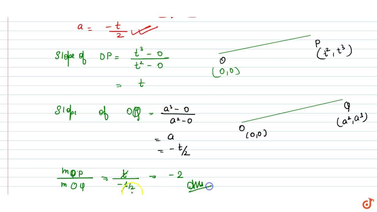 Solution for Tangent at point on   the curve y^2=x^3 meets t