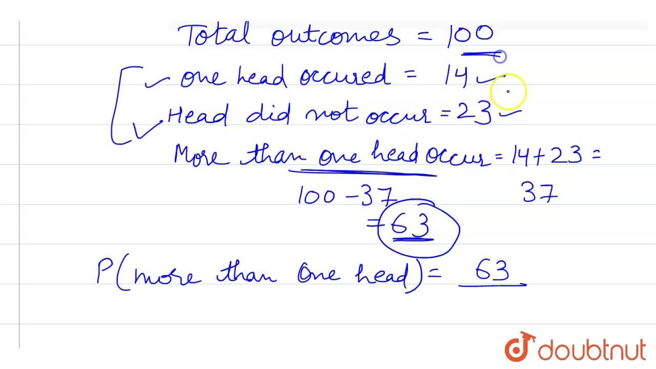 Solution for Three coins are tossed 100 times, and three heads