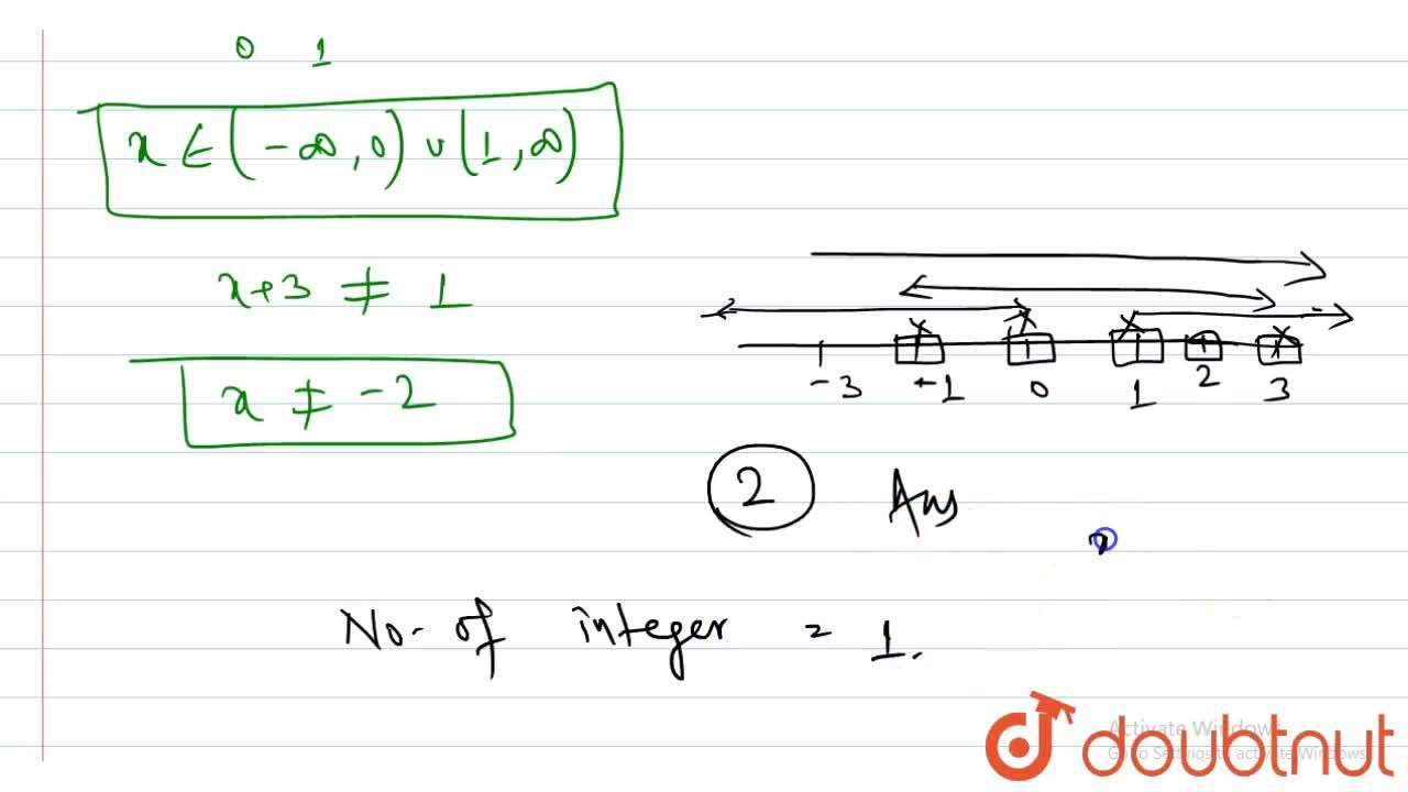 Number of integers satisfying the inequality log_((x+3))(x^2-x) lt 1 is