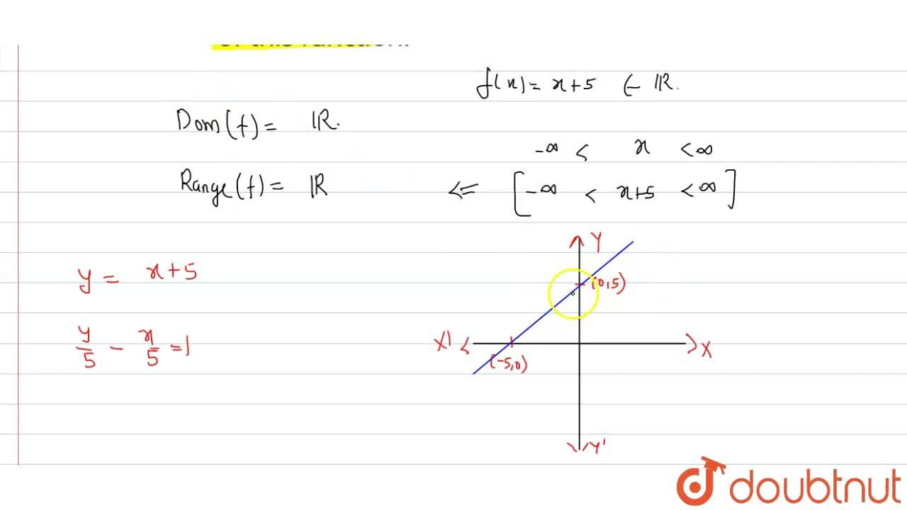 """Solution for Consider the real function f:RtoR:f(x)=x+5"""" for a"""