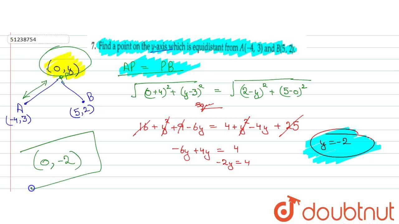 Solution for Find a point on the y-axis which is equidistant fr