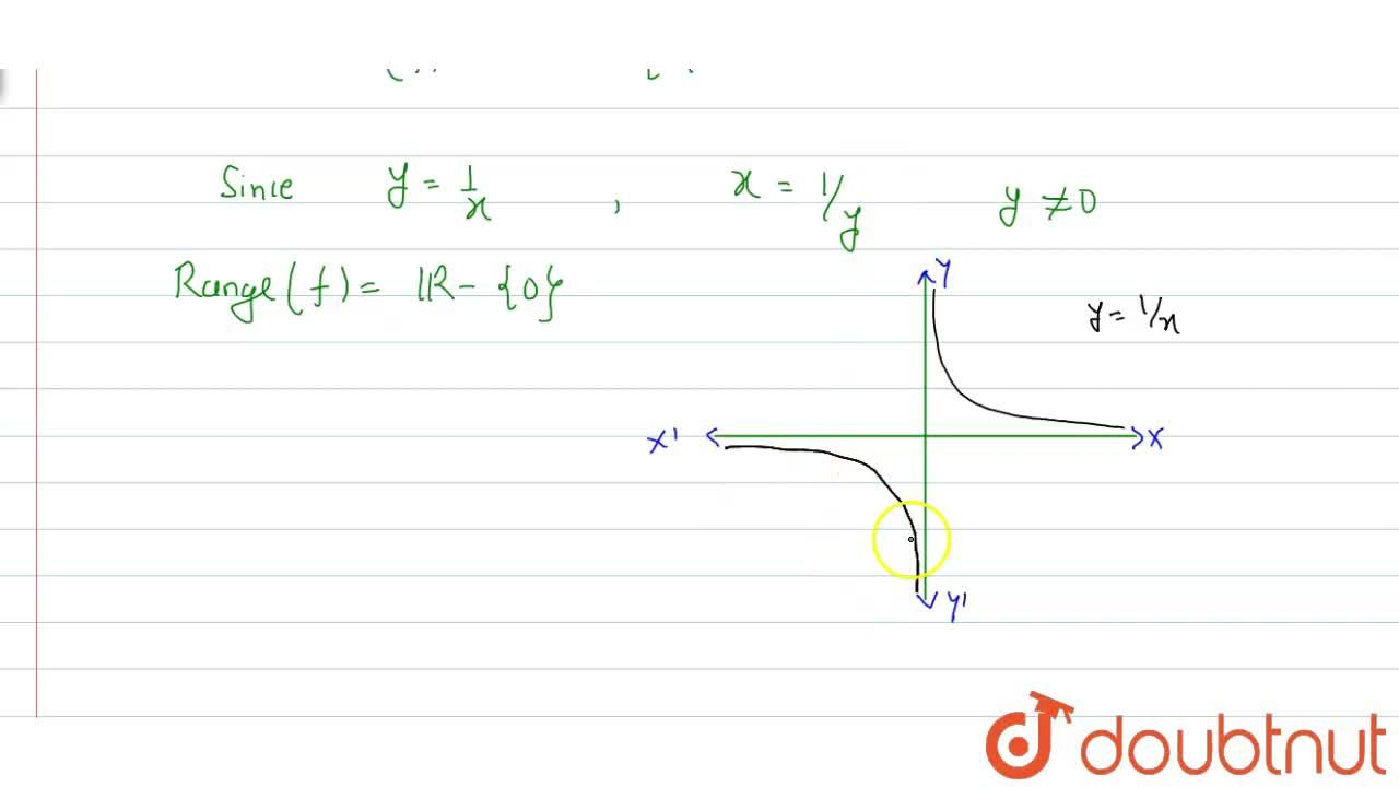 Solution for Let f:(R-{0})toR:f(x)=(1),(x) for all values of