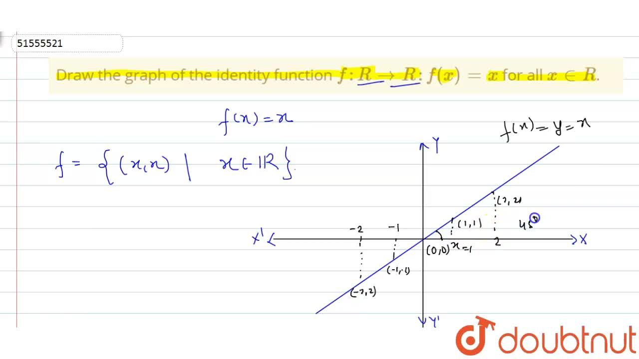 "Draw the graph of the identity function f:RtoR:f(x)=x for all x""""inR."