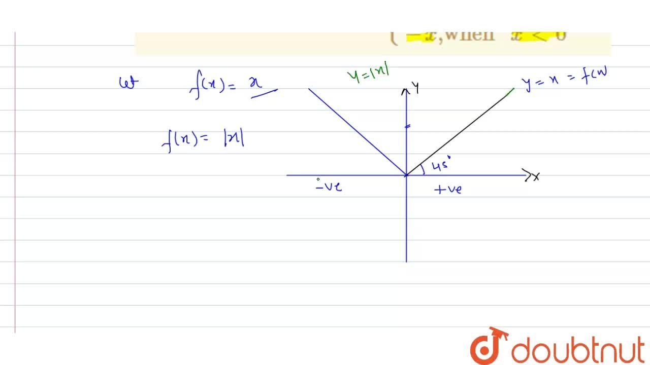 "Draw the graph of the modulus function, defined by <br> f:RtoR:f(x)=|x|={{:(x"",when ""xge0),(-x"",when ""xlt0):}"