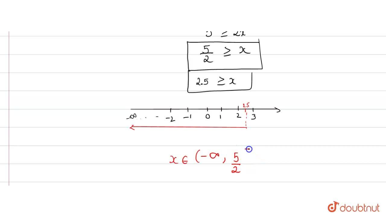"Solve each of the following inequations and represent the solution set on the  number line. <br> (5x-8),(3)ge(4x-7),(2) "" where "" x in R."