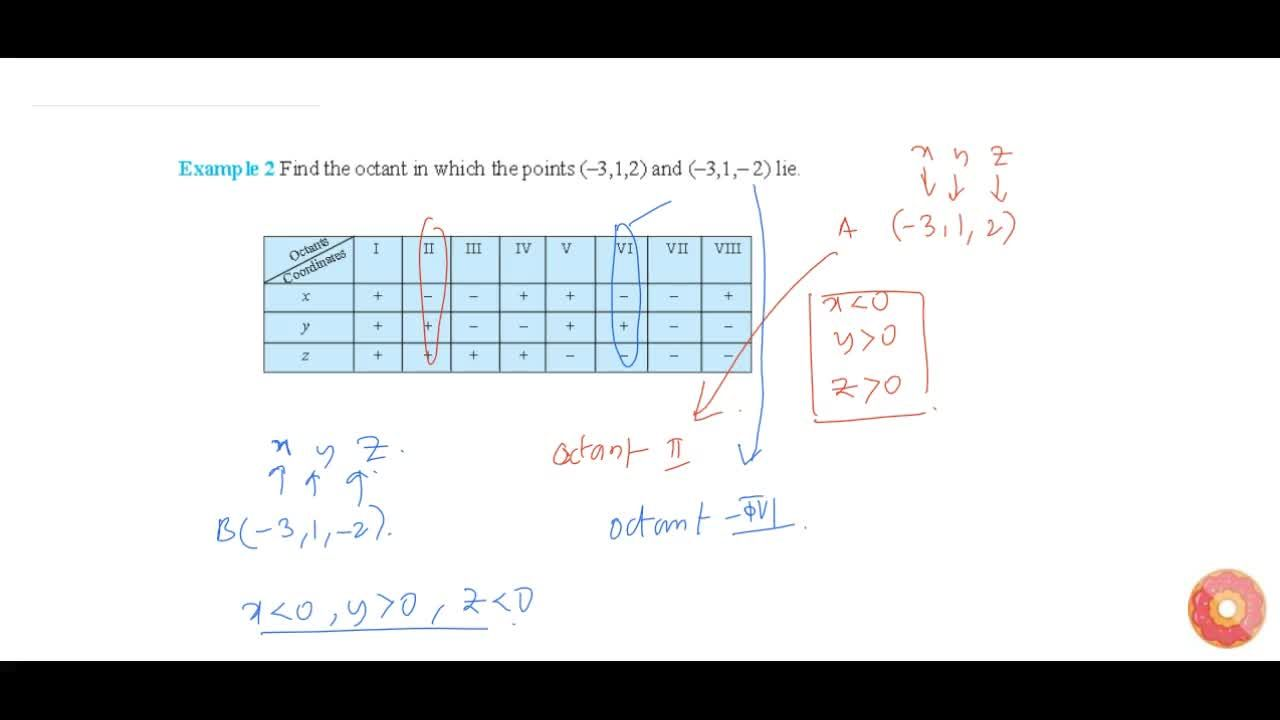 Solution for Find the equation of the circle with center (−3,2