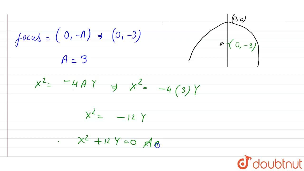 Solution for Find the equation of the parabola with focus F(0,-