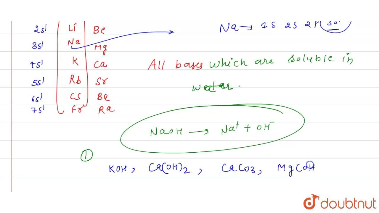 Solution for What is meant by alkali? Give two examples.