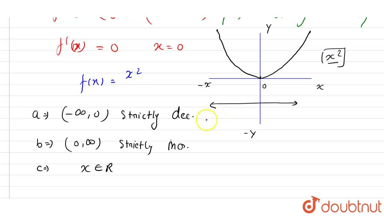 Solution for Show that the function f(x) = x^(2) is <br> (a)