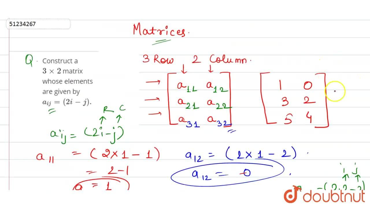 Solution for Construct a 3xx2 matrix whose elements are given