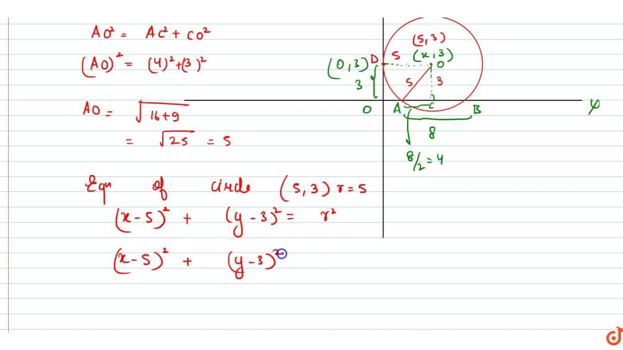 Solution for Equation of circle which touches the axis of y at