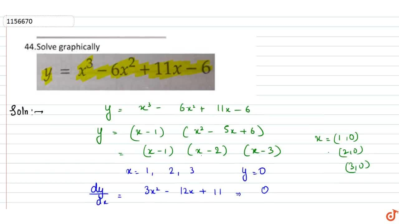 Solution for  Solve graphically y=x^3-6x^2+11 x-6
