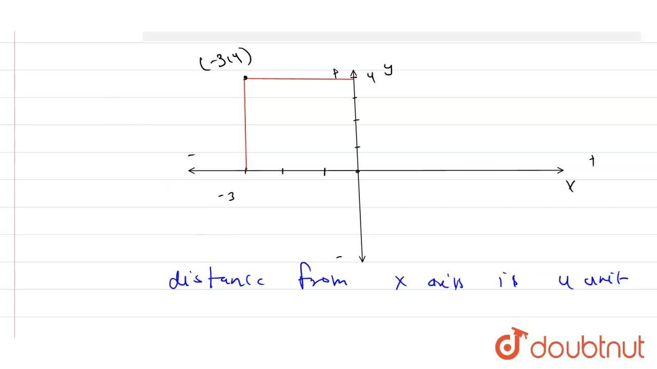 The distance of the point (-3, 4) from x -axis is