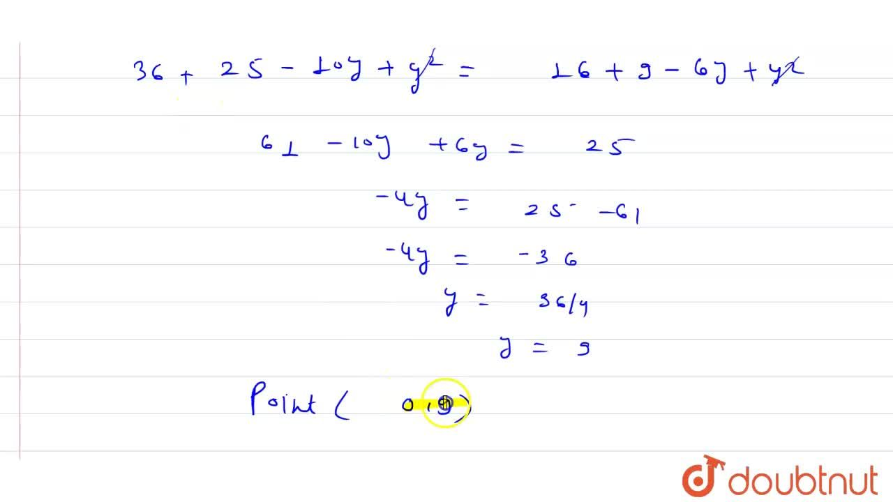 Solution for Find the point on the y-axis which is equidistant