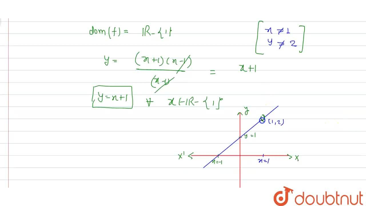 Solution for Draw the graph of the rational function  f(x) = (