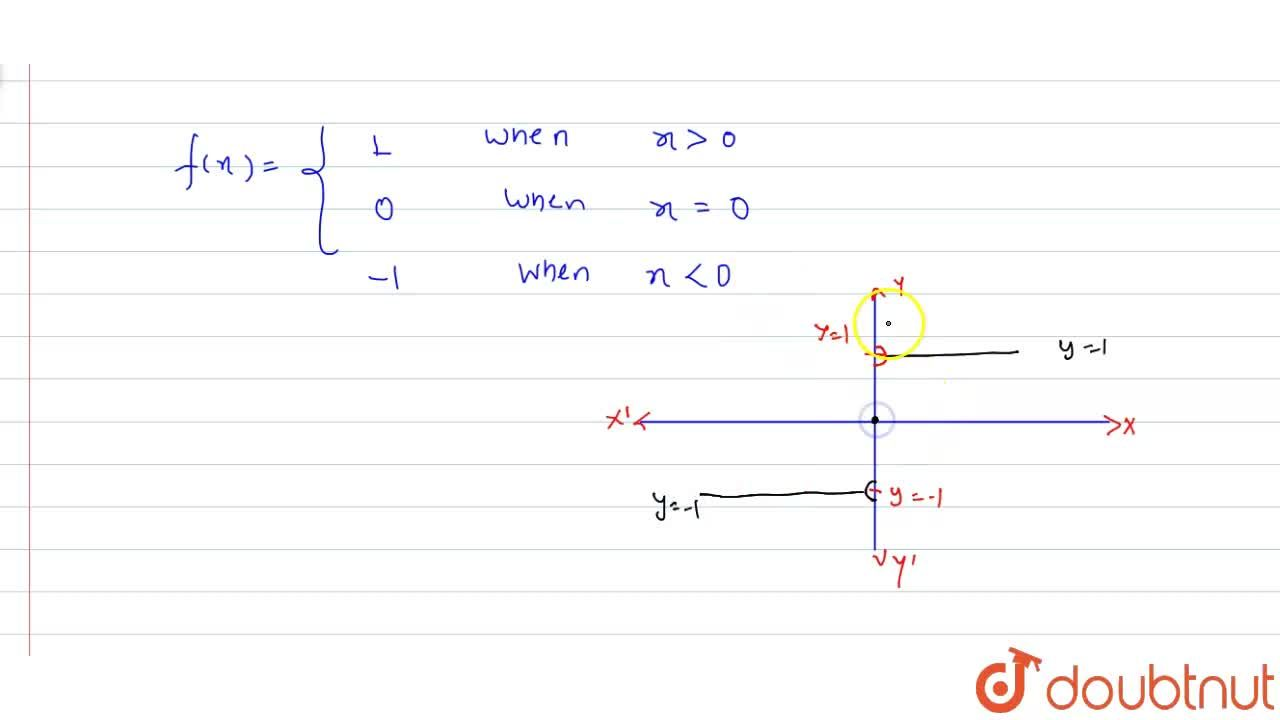 Solution for Draw the graph of the signum function f(x)={{:(|x