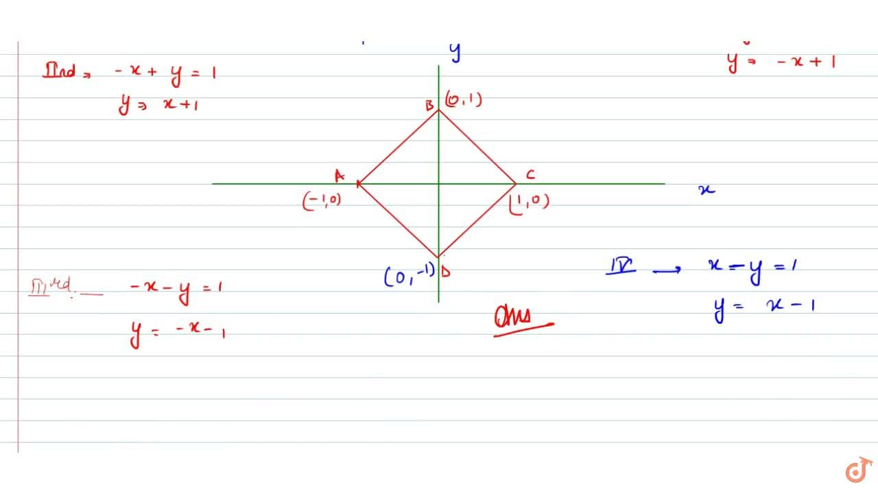 Solution for In a plane sum of distances of a point with two mu