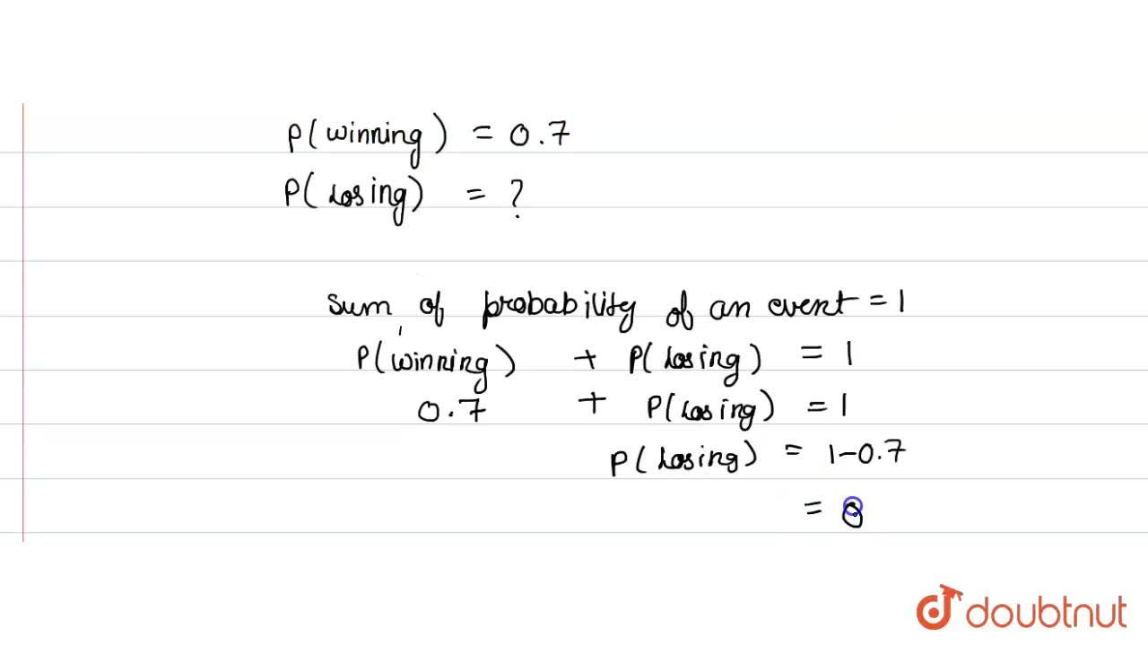 Solution for If the  probability of winning a game is 0.7, wh