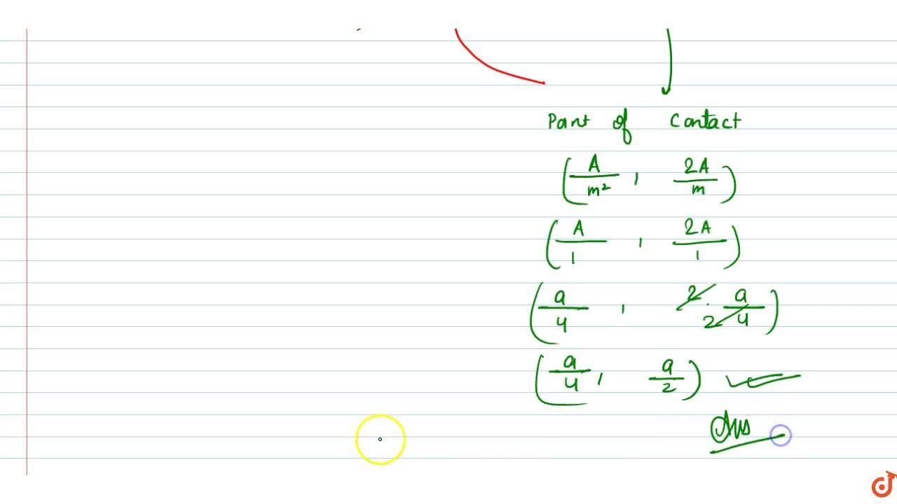 Solution for Find the point on the curve y^2=a x the tangent