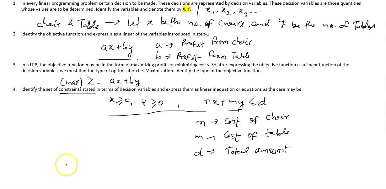 Solution for Mathematical Formulation of Linear programing prob