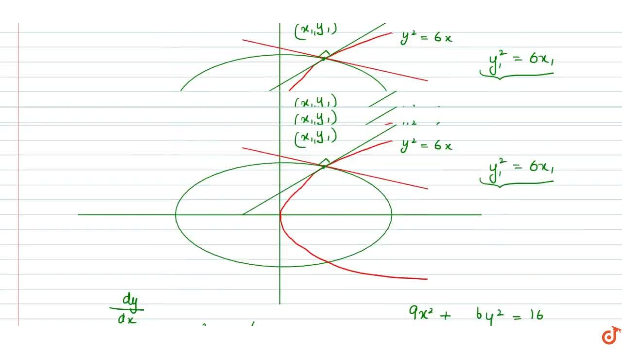 Solution for If the curves y^2=6x, 9x^2+by^2=16 intersect e